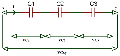 Capacitor in Series circuit